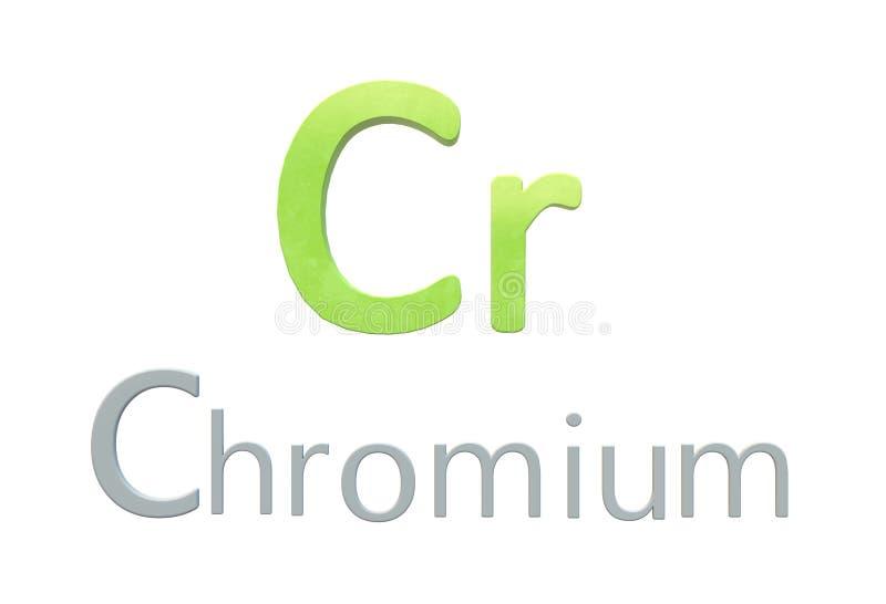 Kemiskt symbol för krom som i den periodiska tabellen stock illustrationer