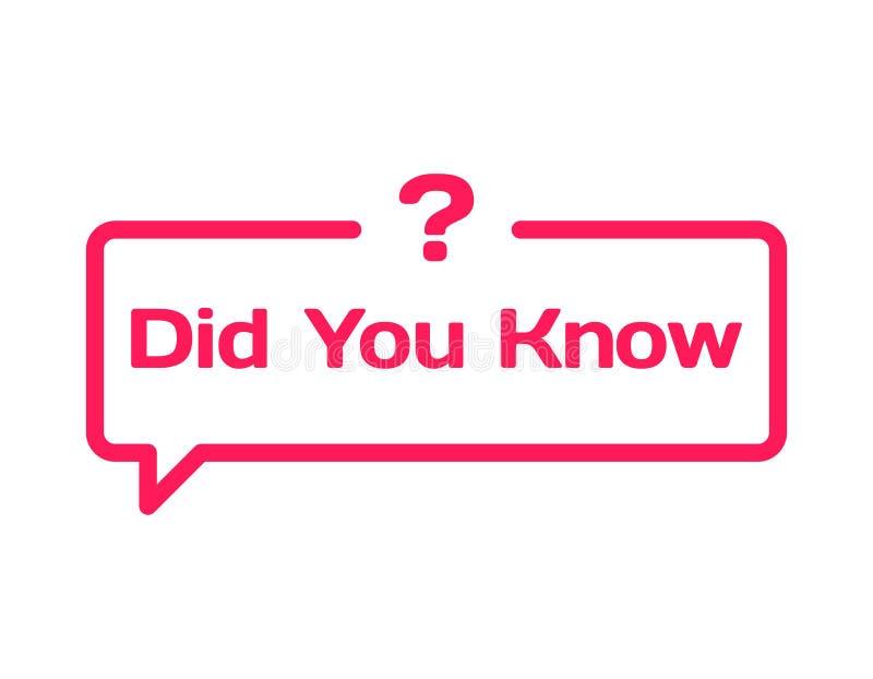 Kende u de bel van de malplaatjedialoog, vlakke stijl op witte achtergrond Met vraagpictogram voor divers woord van perceel Vecto stock illustratie