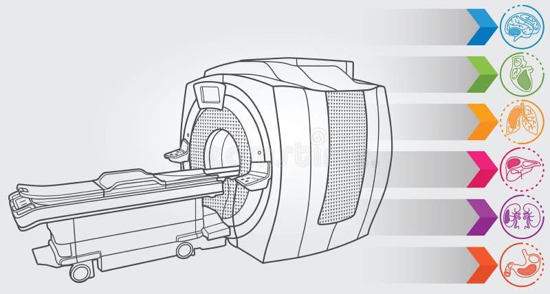 Kenmerkende MRI stock illustratie
