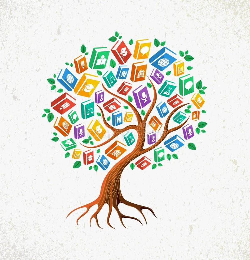 Kennis en Onderwijs de boeken van de conceptenboom royalty-vrije illustratie