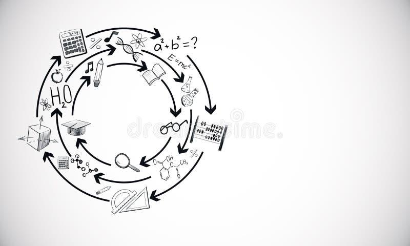 Kennis en wetenschapsconcept vector illustratie