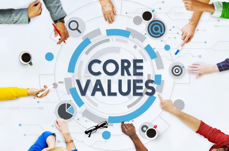 Kern bewertet Prinzip-Ideologie-moralisches Zweck-Konzept lizenzfreie stockbilder