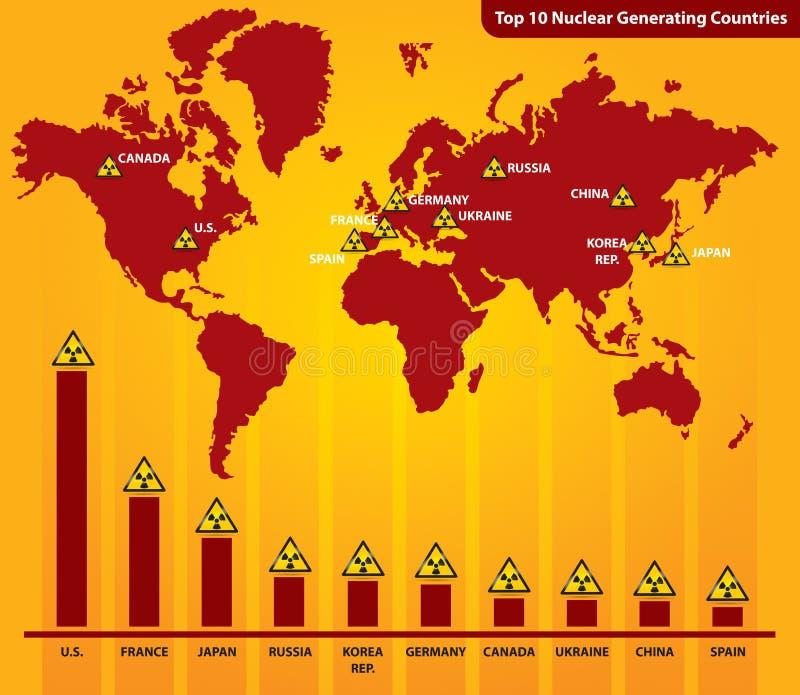 Kern Producerende Landen stock illustratie