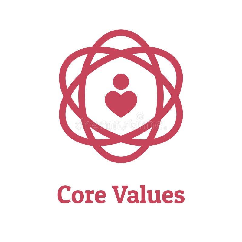 Kern-Werte umreißen,/Linie die Ikone, die Integrität/Zweck übermittelt lizenzfreie abbildung