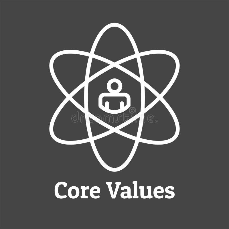 Kern-Werte umreißen,/Linie die Ikone, die Integrität/Zweck übermittelt vektor abbildung