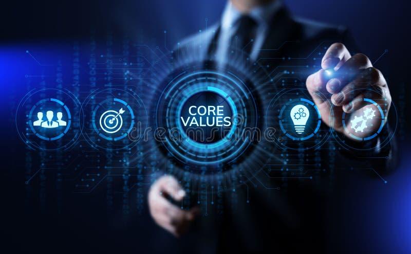 Kernvalues responsibility Company Ethisch Bedrijfsconcept royalty-vrije stock fotografie