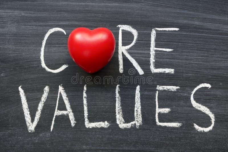 Kernwaarden royalty-vrije stock afbeelding