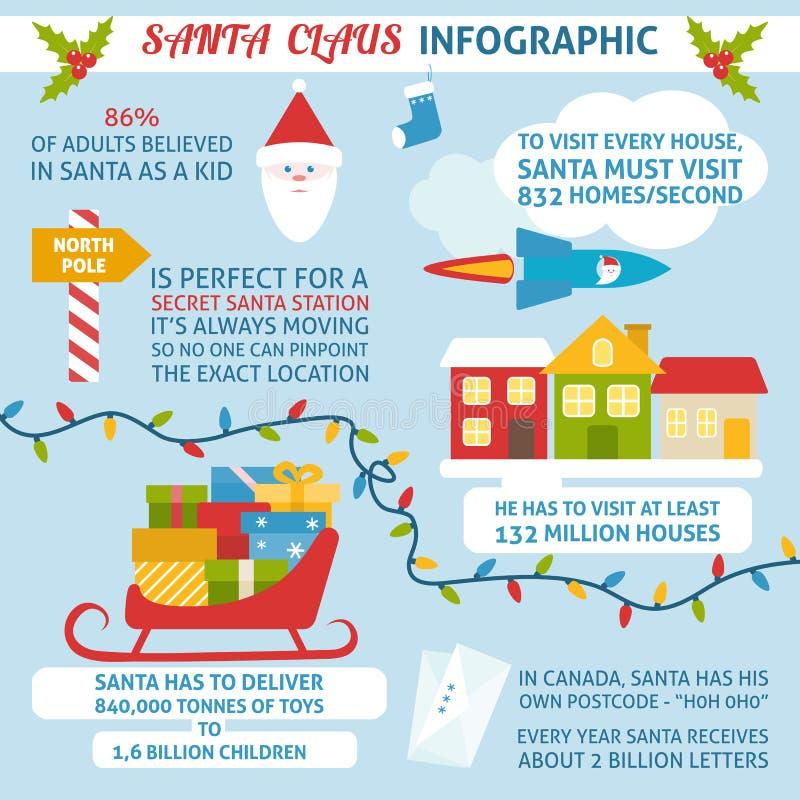 Kerstmis infographic over Santa Claus stock illustratie