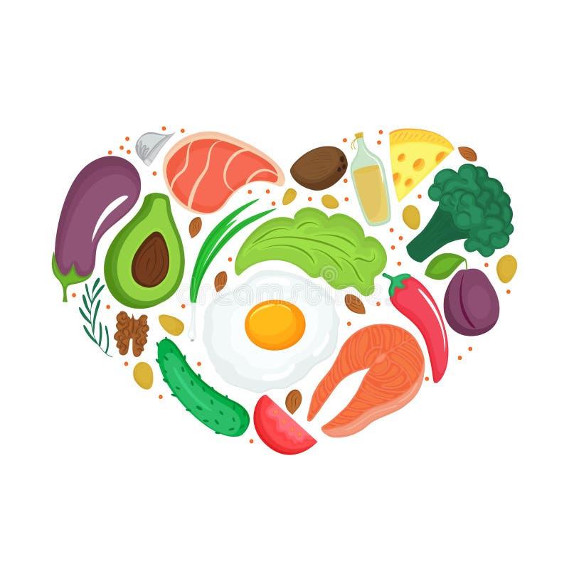 Keto食物 与有机蔬菜的能转化为酮的饮食,坚果和其他健康吃 低碳营养 Paleo蛋白质和油脂 向量例证