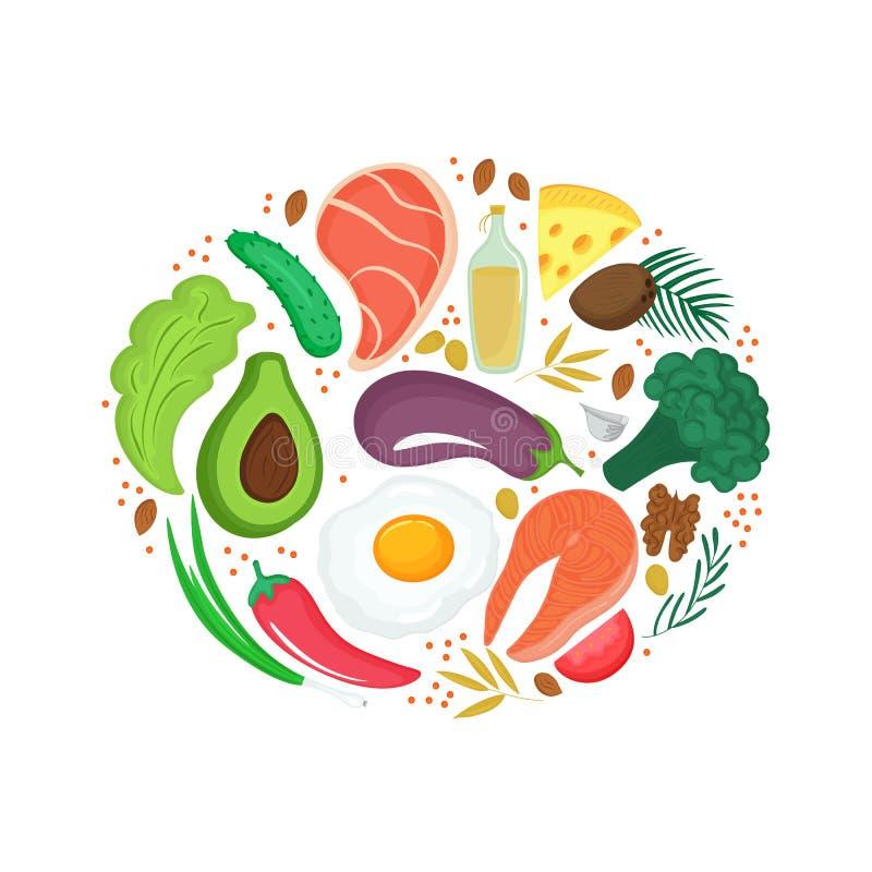 Keto διατροφή Κετονογενετικό έμβλημα διατροφής με τα οργανικά λαχανικά, τα καρύδια και άλλα υγιή τρόφιμα Χαμηλό να κάνει δίαιτα ε διανυσματική απεικόνιση