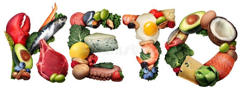 Keto κετονογενετικό κείμενο τροφίμων απεικόνιση αποθεμάτων