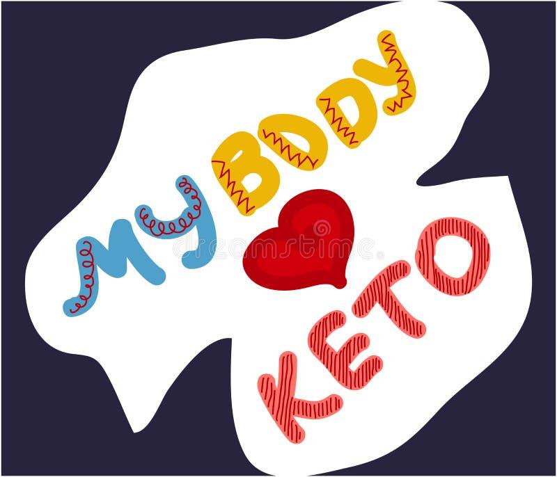 Keto Dieet hand het getrokken van letters voorzien Laag carburatordieet clipart, sticker Mijn lichaam houdt keto van citaat royalty-vrije stock foto