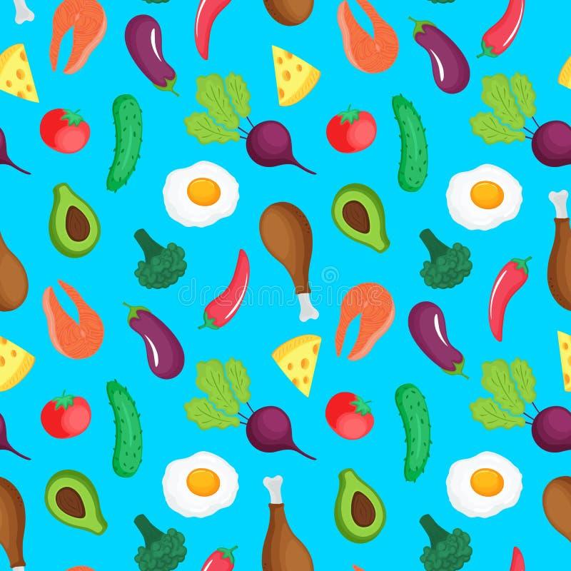 Keto dieet Ketogenic lage hoge carburator en proteïne, - vet groenten, vlees, vissen en ander voedsel vector illustratie