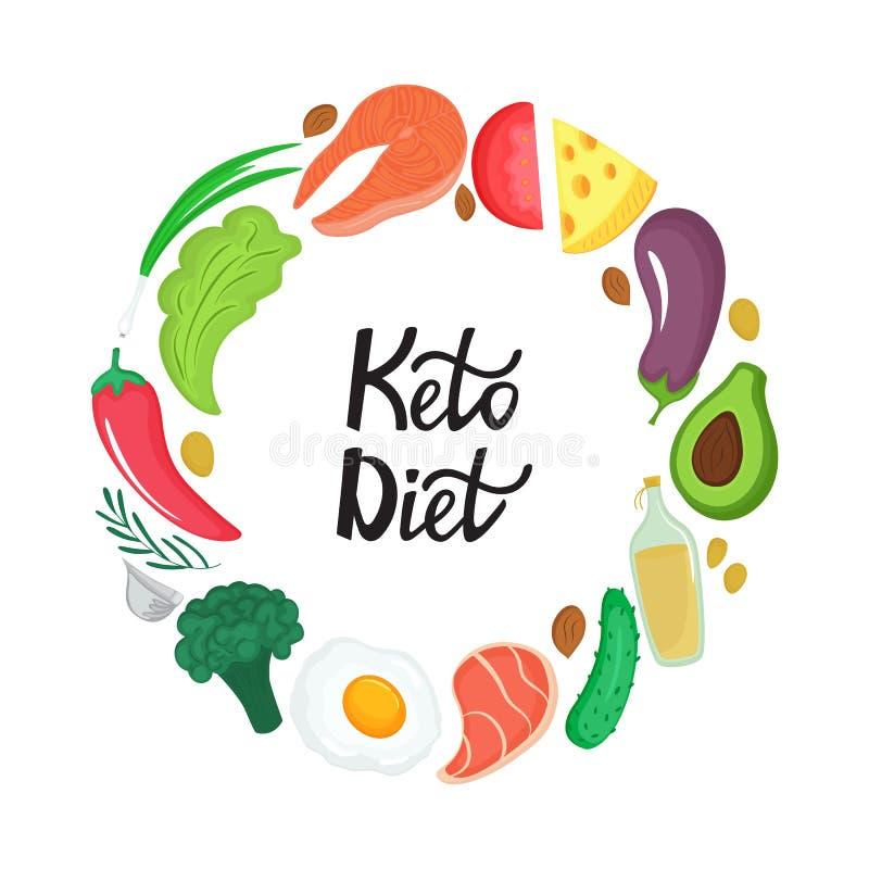 Keto dieet - rond kader met hand getrokken inschrijving Ketogenic voedsel met organische groenten, de noten en andere gezond eten royalty-vrije illustratie