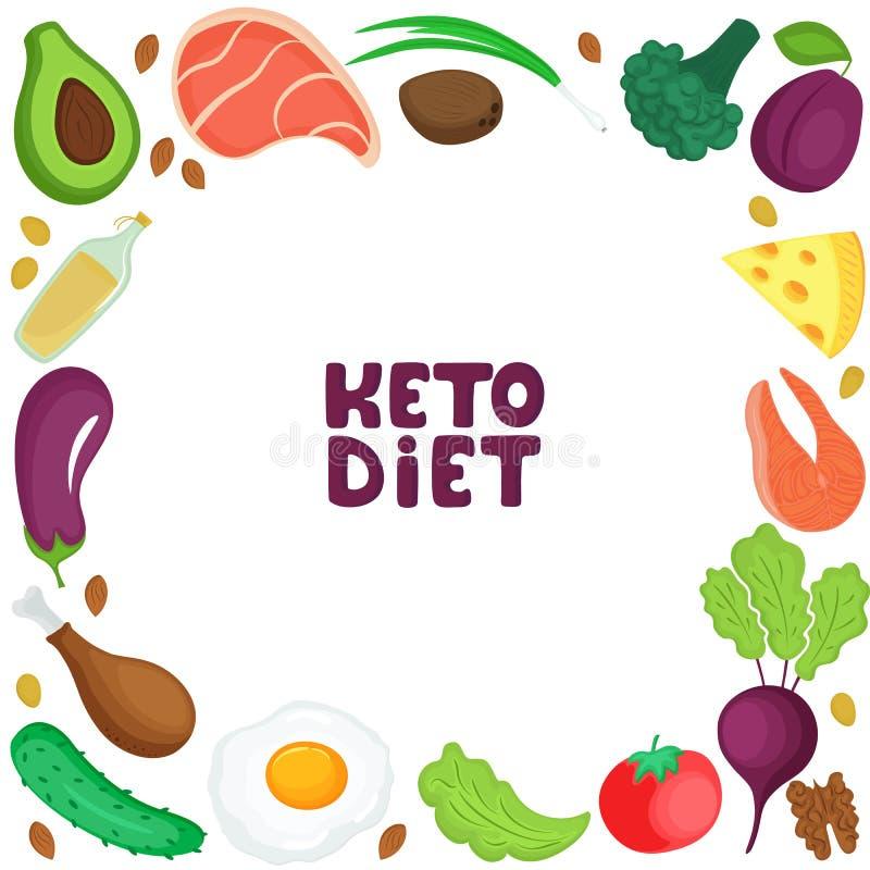 Keto dieet vierkant kader van verse groenten, vissen, vlees, noten Ketogenic lage hoge carburator en prote?ne, - vet vector illustratie