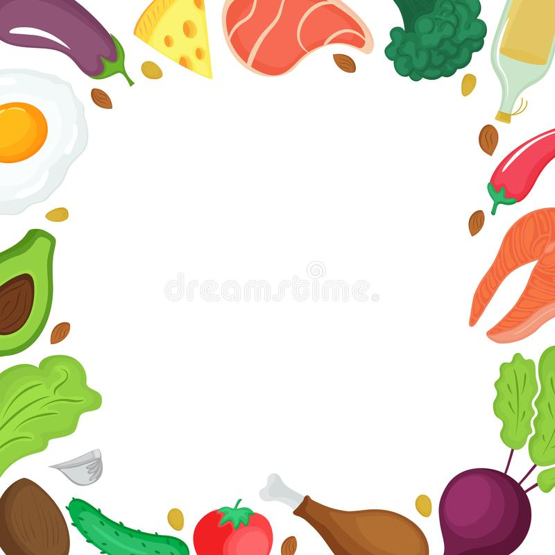 Keto dieetbanner Ketogenic lage hoge carburator en proteïne, - vet Vierkant kader van groenten, vlees, vissen en ander voedsel vector illustratie