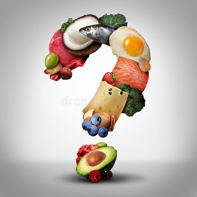 Keto Dieetvragen royalty-vrije illustratie