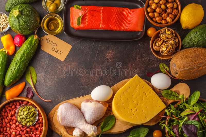 Keto ketogenic diet concept. High protein food, food frame bac royalty free stock image
