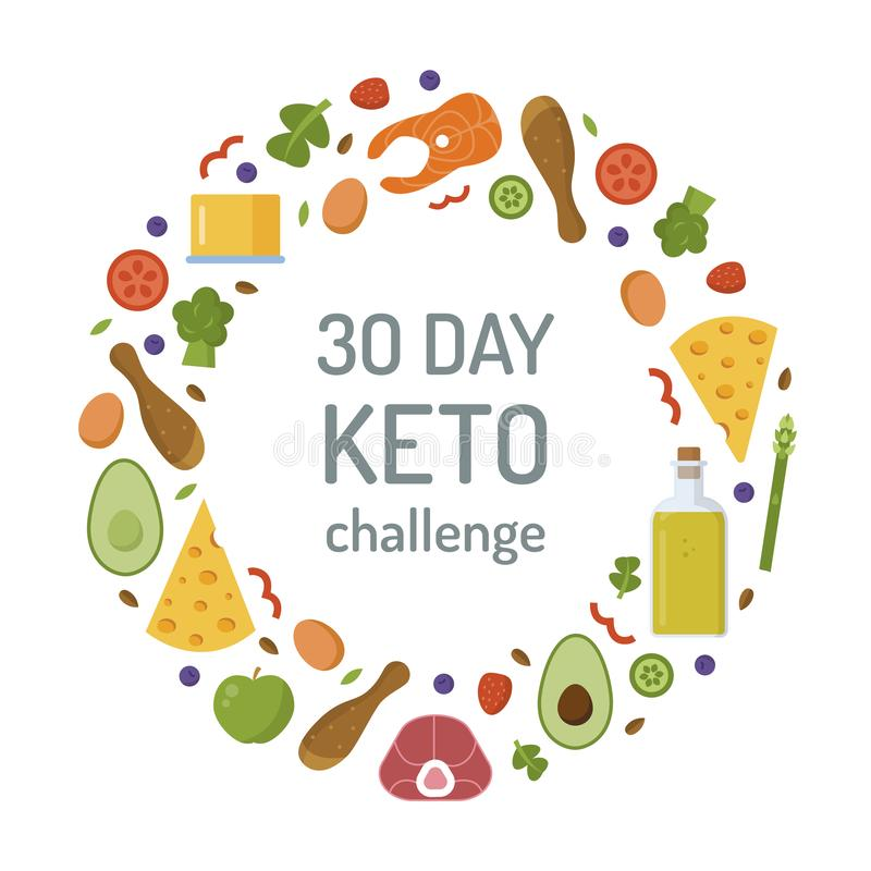 Keto diet concept. 30 days keto challenge. Round ketogenic product frame. Diet concept. Vector template with text area. Flat design royalty free illustration