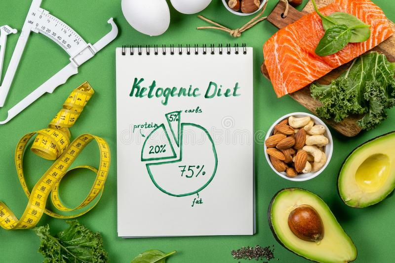 Keto diet concept - salmon, avocado, eggs, nuts and seeds. Bright green background, top view stock photo