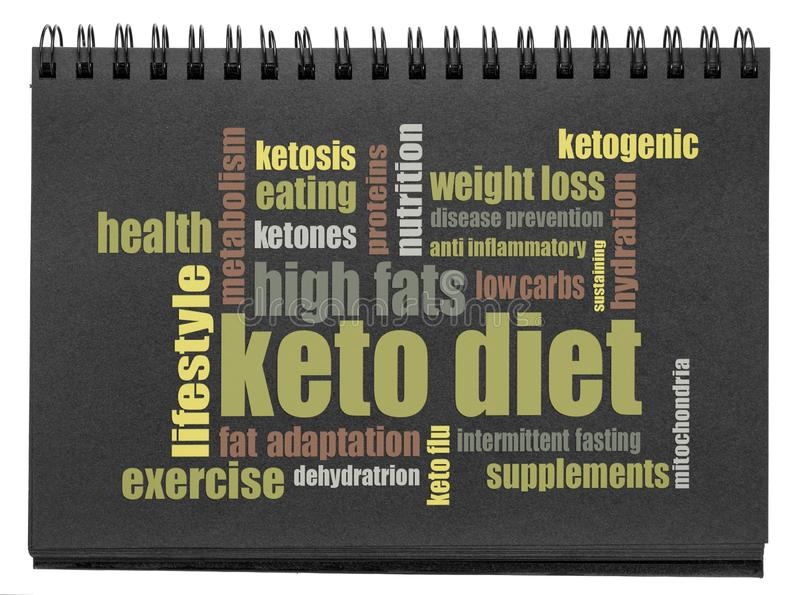Keto diet word cloud. Color text in an isolated black paper sketchbook stock image