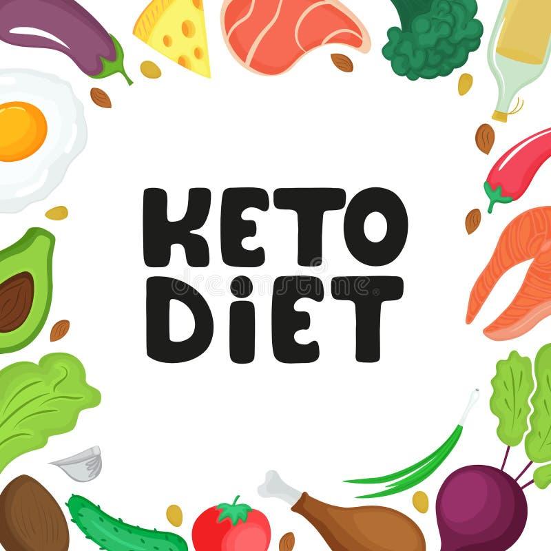 Keto getrokken dieethand Ketogenic lage hoge carburator en proteïne, - vet Vierkant kader van groenten, vlees, vissen en ander vo vector illustratie