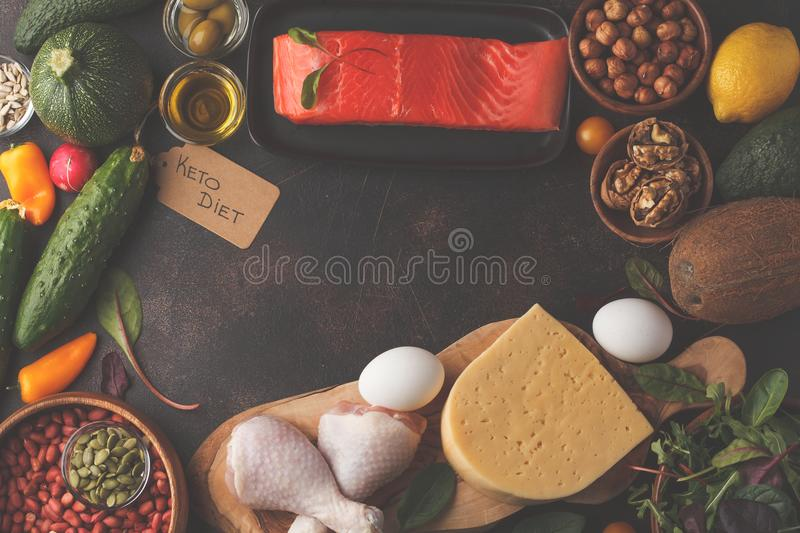 Keto ketogenic diet concept. High protein food, food frame bac royalty free stock photo
