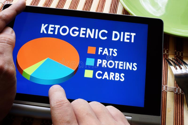 Keto o dieta quetogénica imagen de archivo