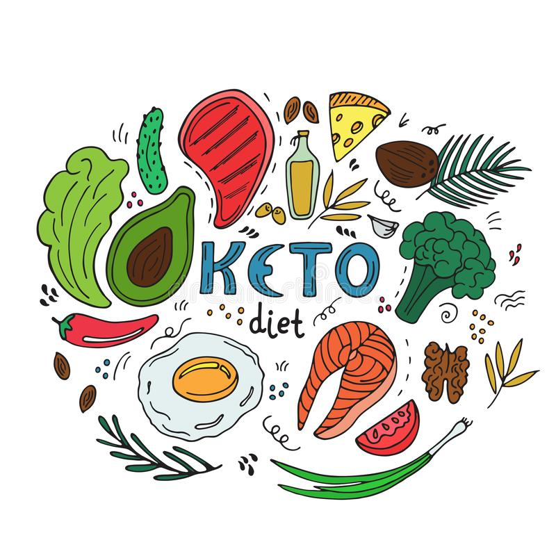 Keto paleo diet hand drawn banner. Ketogenic food low carb and protein, high fat. Healthy eating in doodle style royalty free illustration