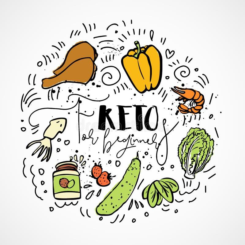 Keto voor illustratie van de beginners de vectorschets - multi-colored schets gezond ketogenic concept Gezond keto dieet voor vector illustratie