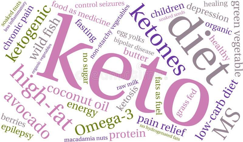 Keto Word σύννεφο ελεύθερη απεικόνιση δικαιώματος