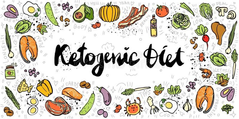 Ketogenic de bannerillustratie van de Dieet vectorschets Gezond keto voedsel met textuur en decoratieve elementen - vetten royalty-vrije illustratie