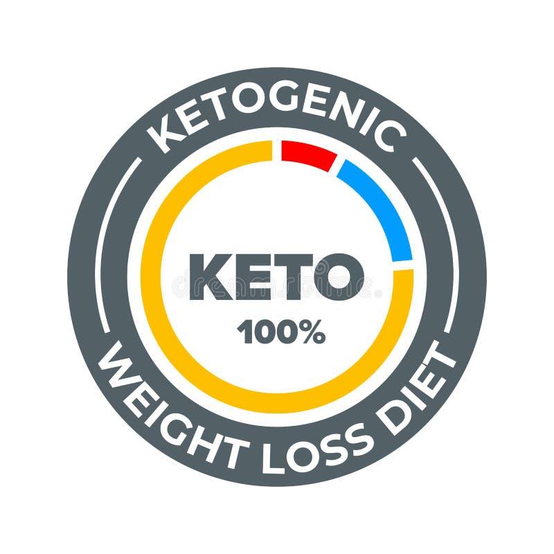 Ketogenic dieet vectoretiket het verliesketo van het 100 percentengewicht het pictogram van de gezonde voedingvoeding stock illustratie