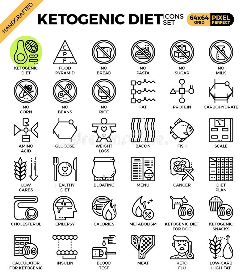 Ketogenic diet concept icons. Set in modern line icon style for ui, ux, website, web, app graphic design stock illustration