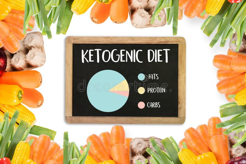 Ketogenic diet Organic grocery vegetables Healthy low carbs. Concept stock photos