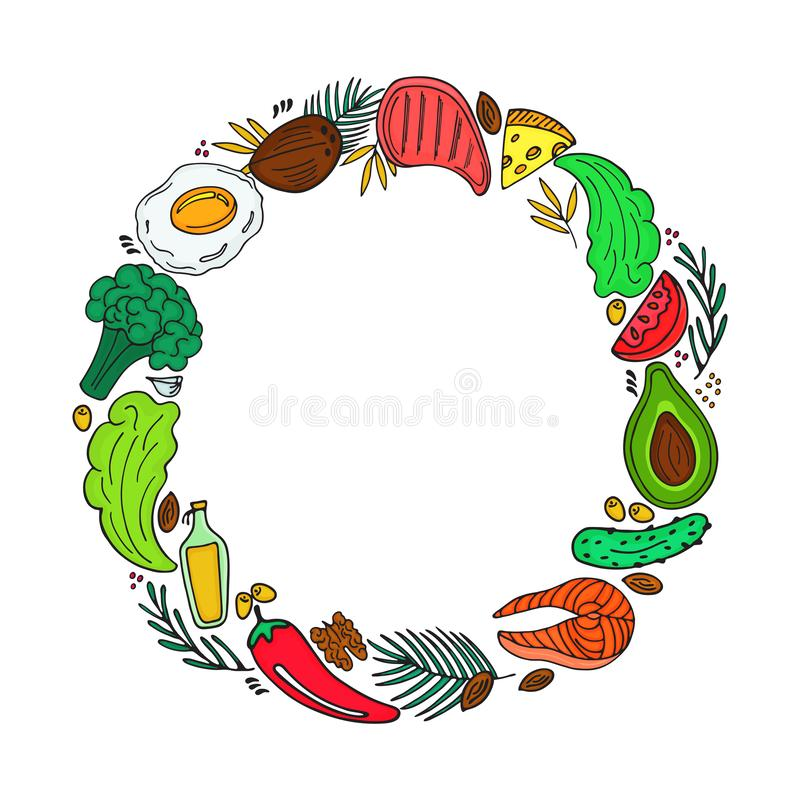 Ketogenic diet round frame in doodle style. Low carb dieting. Organic vegetables, nuts and other healthy foods. Ketogenic diet round frame in doodle style. Low vector illustration