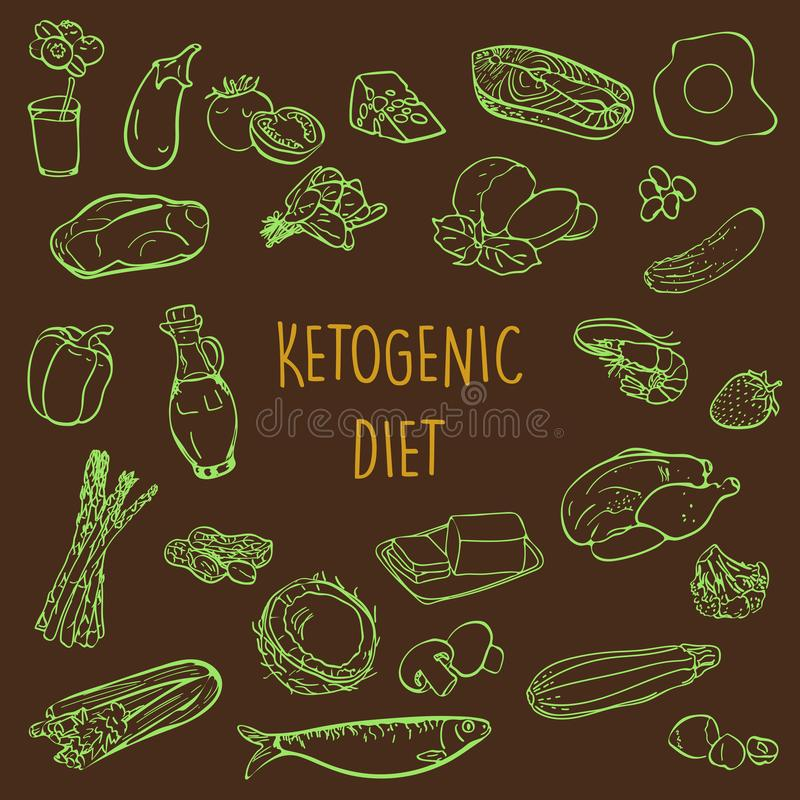 Ketogenic Diet vector sketch banner illustration. Healthy concept with food illustration collection - fats, proteins and carbs on. Ketogenic Diet vector hand vector illustration