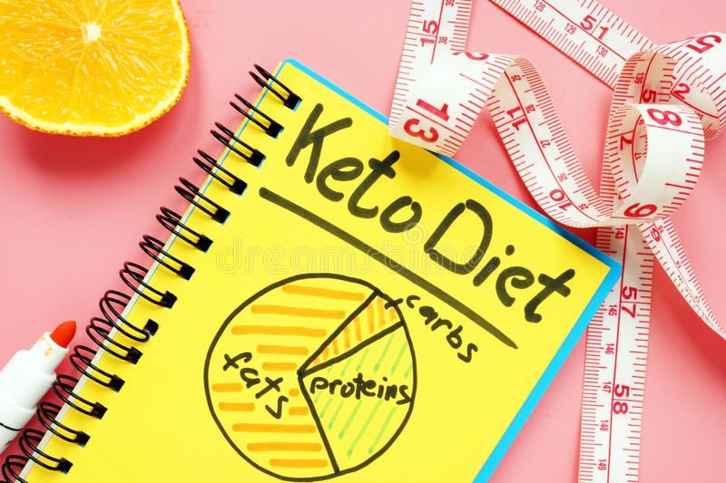 Ketogenic or Keto diet plan and measuring tape. Ketogenic or Keto diet plan and the measuring tape stock images