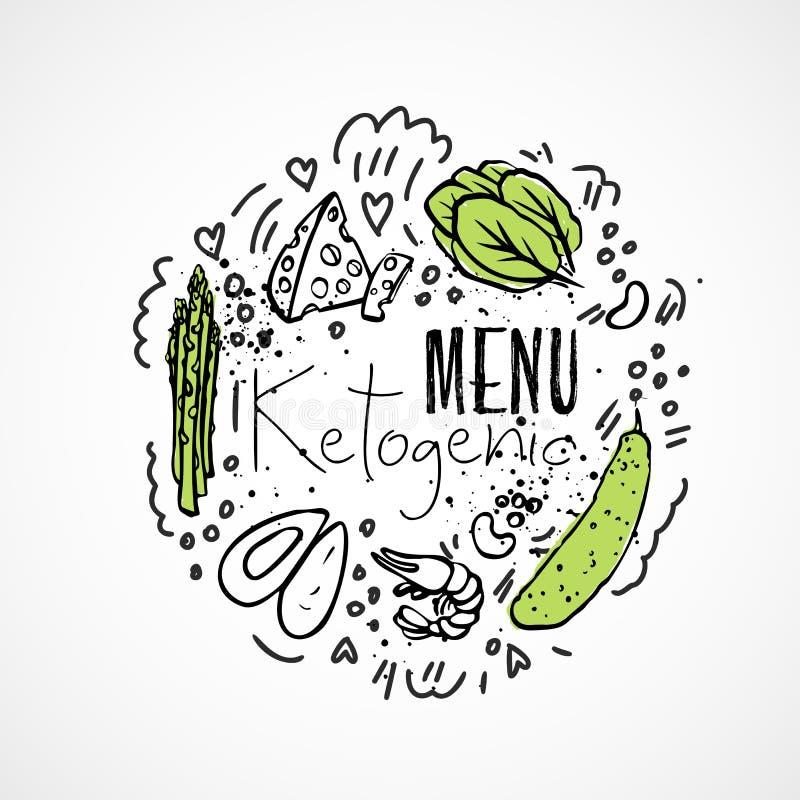 Ketogenic Menu - vectorschetsillustratie - twee-gekleurd schets gezond concept Gezond keto dieetmenu met textuur vector illustratie