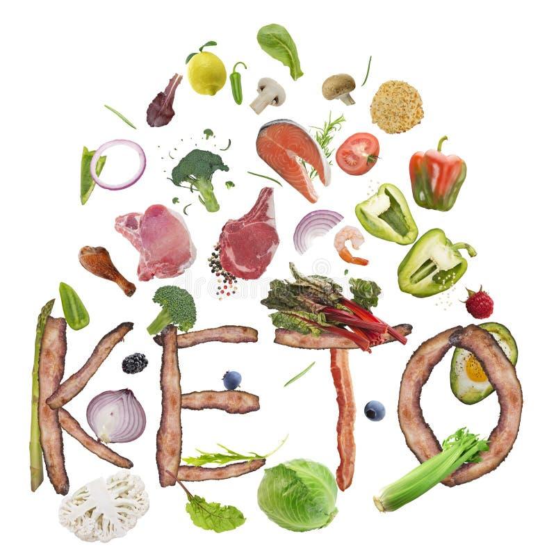 Ketogenic oder Keton-Diätbuchstaben vom Speck und von den Lebensmittelinhaltsstoffen auf weißem Hintergrund stockbilder