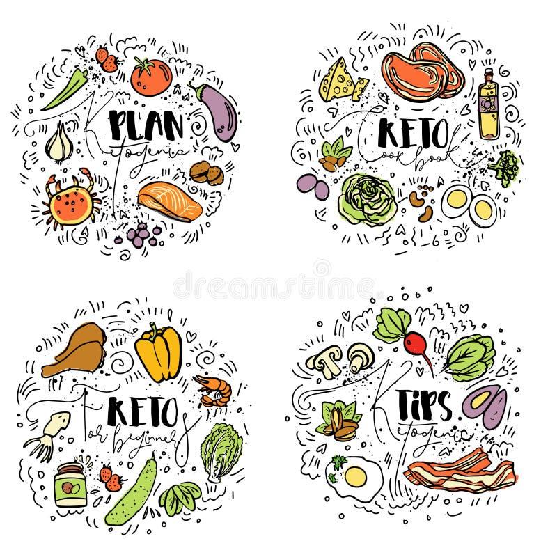 Ketogenic plan, Keto-kock Book, Keto för nybörjare, Ketogenic spetsar - den mångfärgade vektorn skissar illustrationbegrepp vektor illustrationer