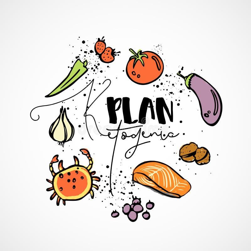Ketogenic Plan - vectorschetsillustratie - multi-colored schets gezond concept Gezond keto dieetplan met textuur royalty-vrije illustratie