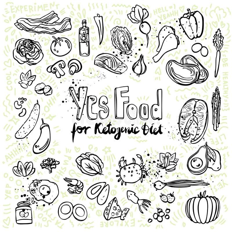 Ketogenic vectorschetsillustratie Gezond keto voedsel met textuur en decoratieve elementen - vetten, proteïnen en carburatoren vector illustratie