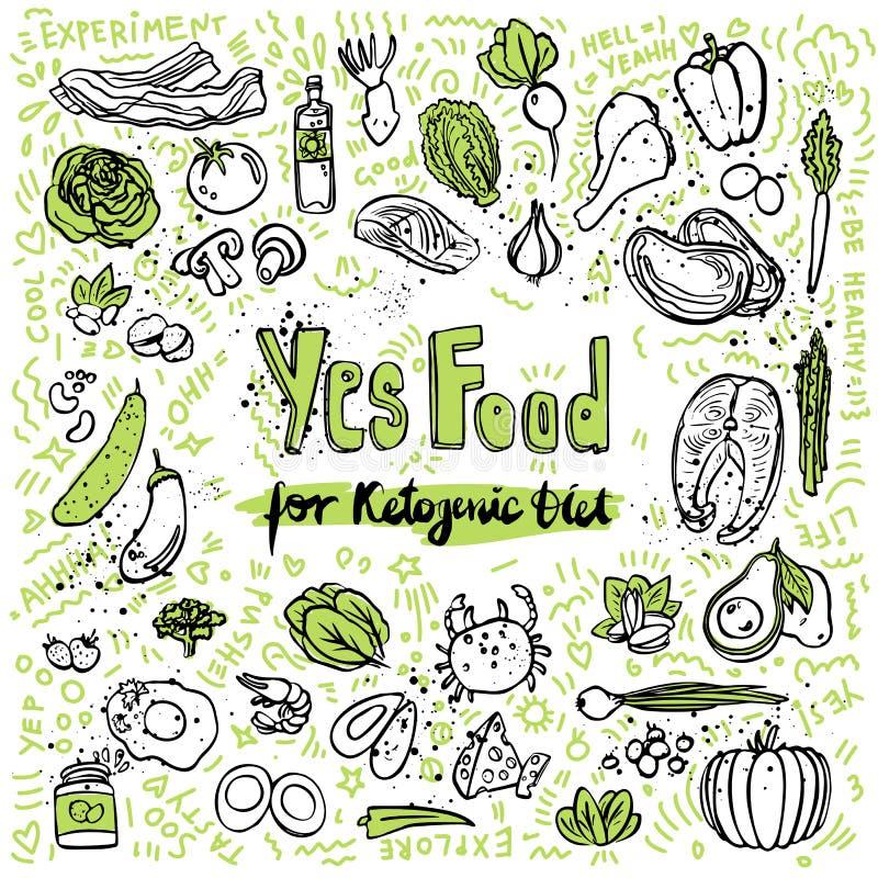 Ketogenic vectorschetsillustratie Gezond keto voedsel met textuur en decoratieve elementen - vetten, proteïnen en carburatoren stock illustratie