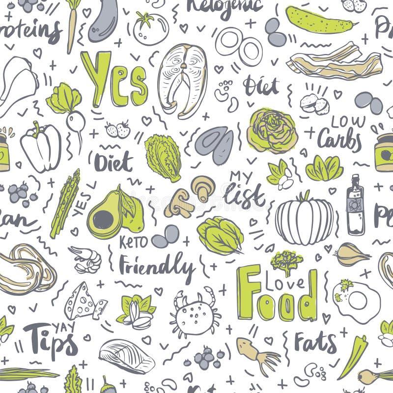 Ketogenic voedsel vector naadloos patroon, schets Gezond keto voedsel - vetten, proteïnen en carburatoren op eindeloos vectorpatr stock illustratie