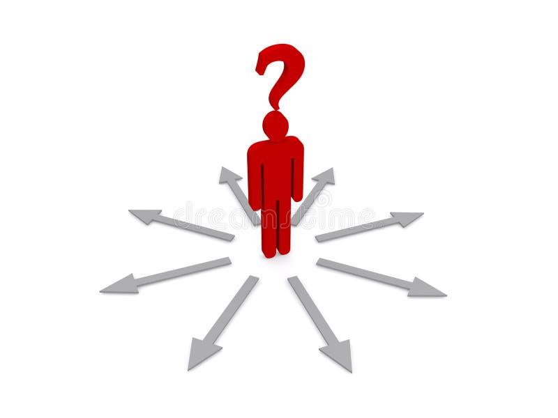 Keuzen en opties royalty-vrije illustratie