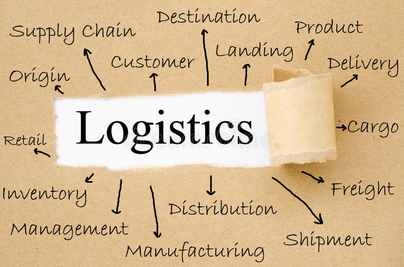 Key logistics concept. Key logistics concept on torn paper background stock image