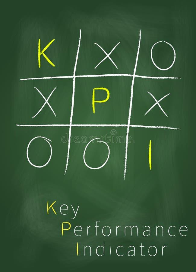 Key Performance Indicator On Blackboard Stock Photography