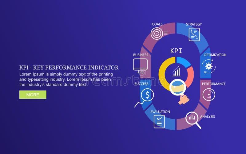 Key performance indicator - Infographic, KPI-Strategieproces, Optimalisering, Analyse, gegevensconcept stock illustratie