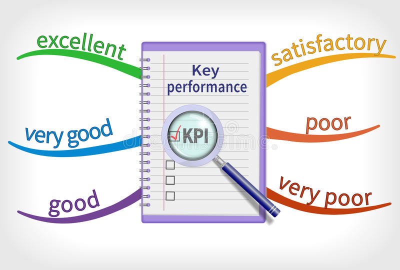 Key performance indicator mind map stock illustration